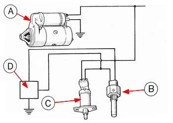 Vw C er Motor together with Type 1 Vw Bus Engine additionally Gm Truck Engines also Oil Control Solenoid Valve For Turbocharger as well T17796417 Audi b4 engine belt route. on vw t4 wiring diagram